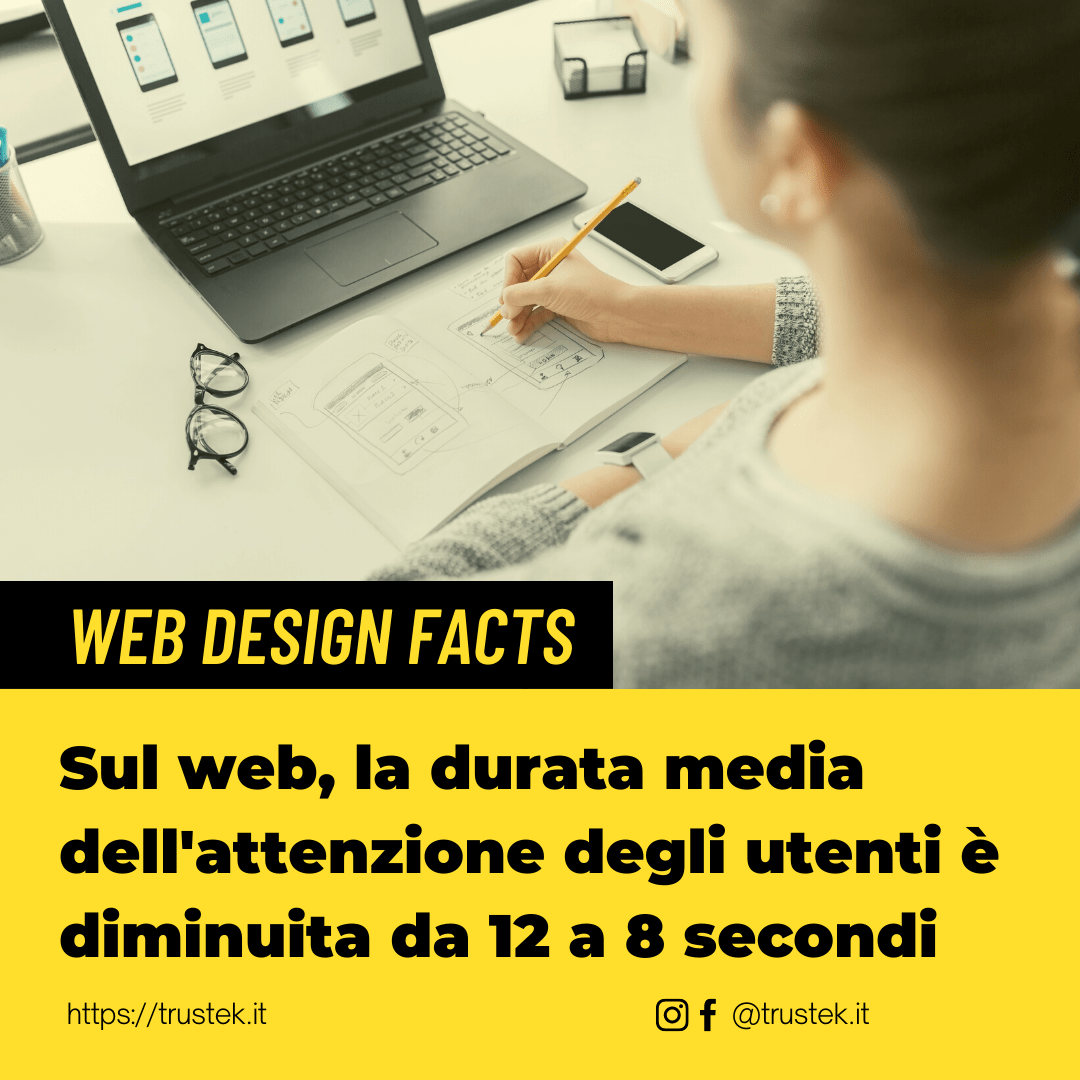 Web Design Facts 01