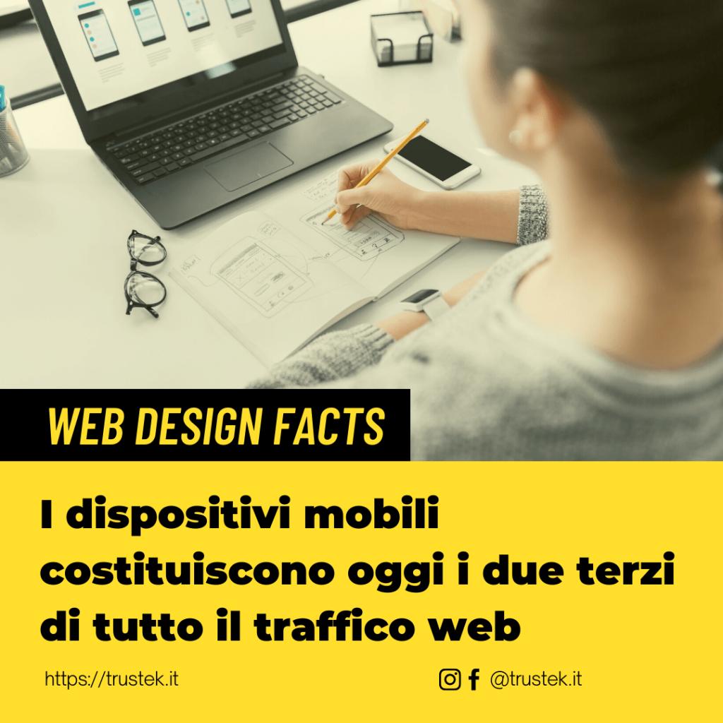 Web Design Facts 02
